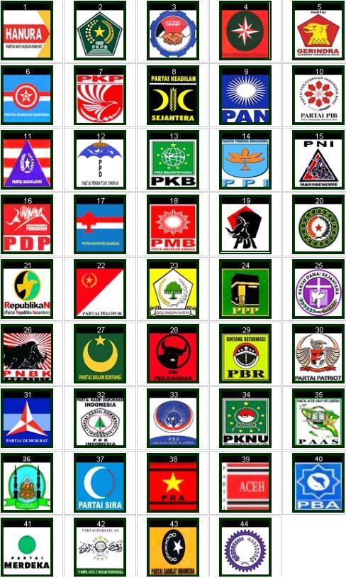 Daftar Partai Politik Pemilu 2009